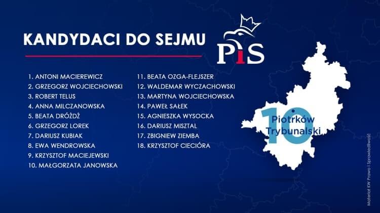 Lista PiS do Sejmu: Milczanowska – 4, Maciejewski – 9, Ciecióra – 18