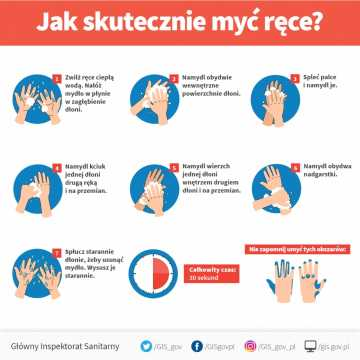 Pierwszy przypadek koronawirusa w Polsce. Główny Inspektor Sanitarny przypomina o zaleceniach