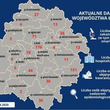 Koronawirus: 20 nowych zachorowań w województwie łódzkim