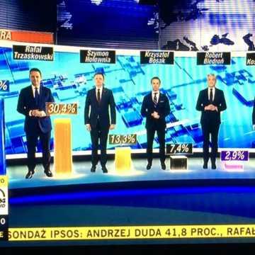 W II turze wyborów prezydenckich: Duda – Trzaskowski