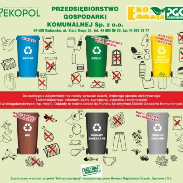 Segreguj z kulturą - odpady wielkogabarytowe i zużyty sprzęt elektryczny i elektroniczny