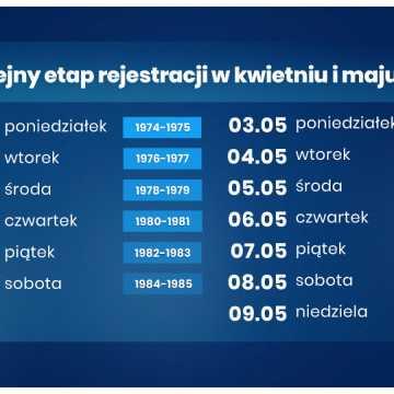 E-skierowanie na szczepienie dla wszystkich pełnoletnich osób