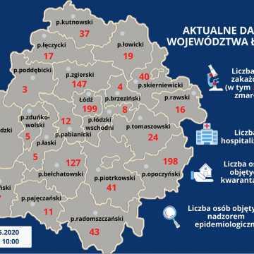 Koronawirus: 43 kolejne przypadki w województwie łódzkim