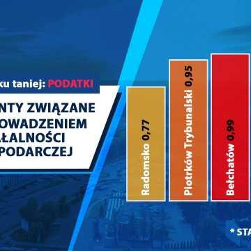 Władze Radomska: nie chodzi o to, by za wszelką cenę zwiększać dochody, kosztem przedsiębiorców i mieszkańców