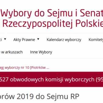 Aktualizacja - wyniki wyborów do parlamentu z okręgu nr 10