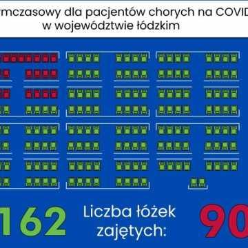 Ponad 400 tys. szczepień przeciwko COVID-19 w woj. łódzkim