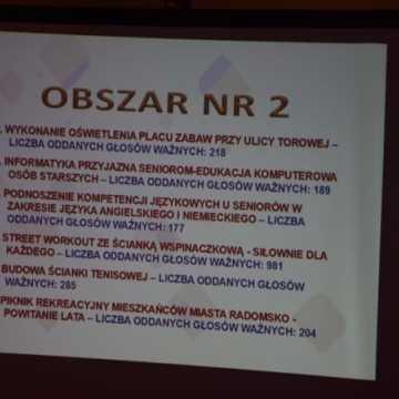 Zwycięskie projekty III edycji Budżetu Obywatelskiego