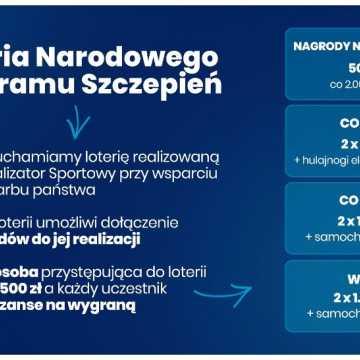 Powstanie loteria Narodowego Programu Szczepień