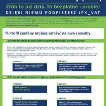 Dyżury JPK_VAT dla mikroprzedsiębiorców