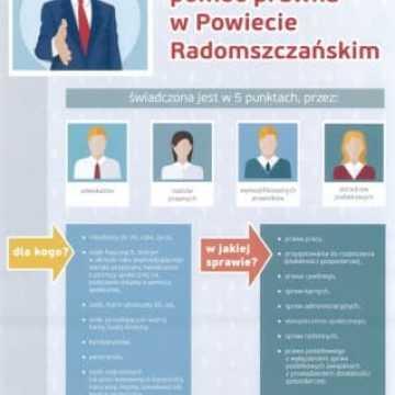 Nieodpłatna pomoc prawna na terenie powiatu radomszczańskiego