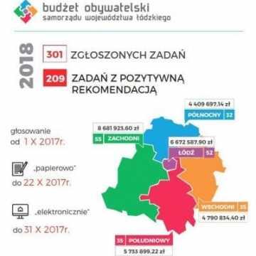 Budżet Obywatelski Województwa – można głosować
