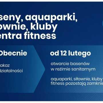Od 12 lutego do 26 lutego dostępne będą hotele, kina, baseny, stoki i boiska zewnętrzne