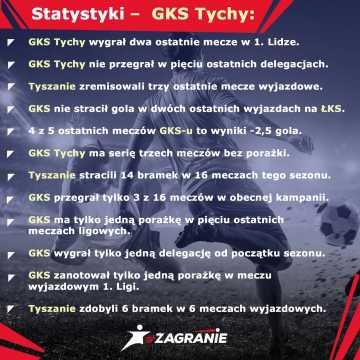 ŁKS i Widzew wracają na ligowe boiska!