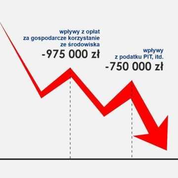 Koronawirus niszczy budżet Starostwa Powiatowego w Radomsku