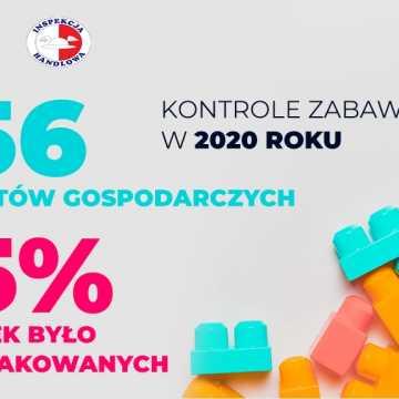 Inspekcja Handlowa skontrolowała zabawki - podsumowanie 2020 roku